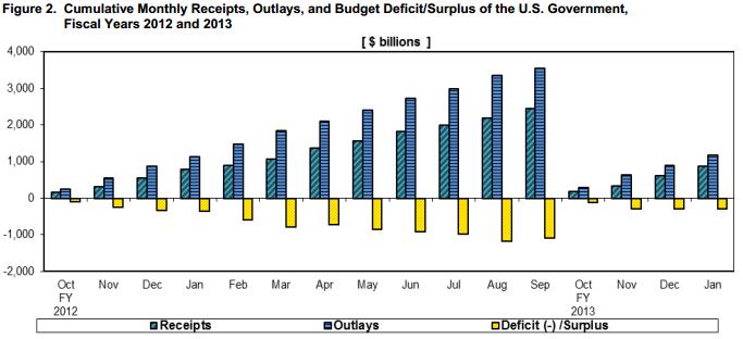 Treasury Budget 2