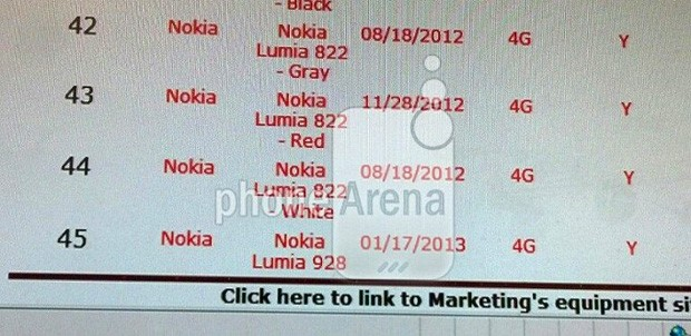 nokia-lumia-928-leak