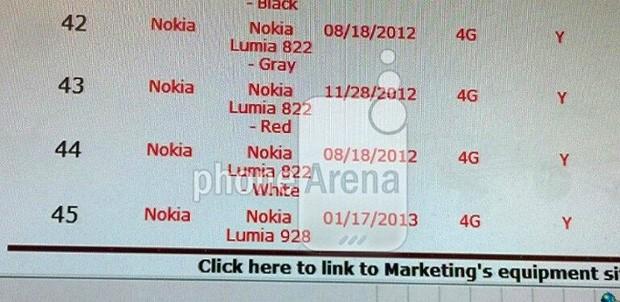 nokia-lumia-928-leak