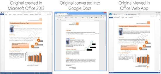 Google Docs vs Microsoft Office Online