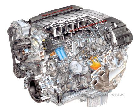 Corvette LT1 V8