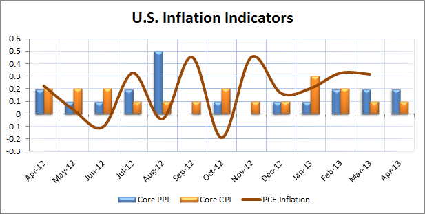 Inflation2