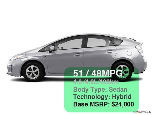 01_ToyotaPriusLiftback2012