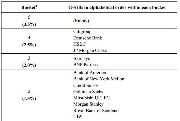 Banks1