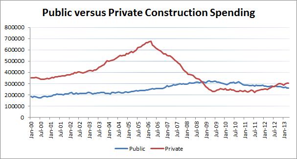 PvP Construction