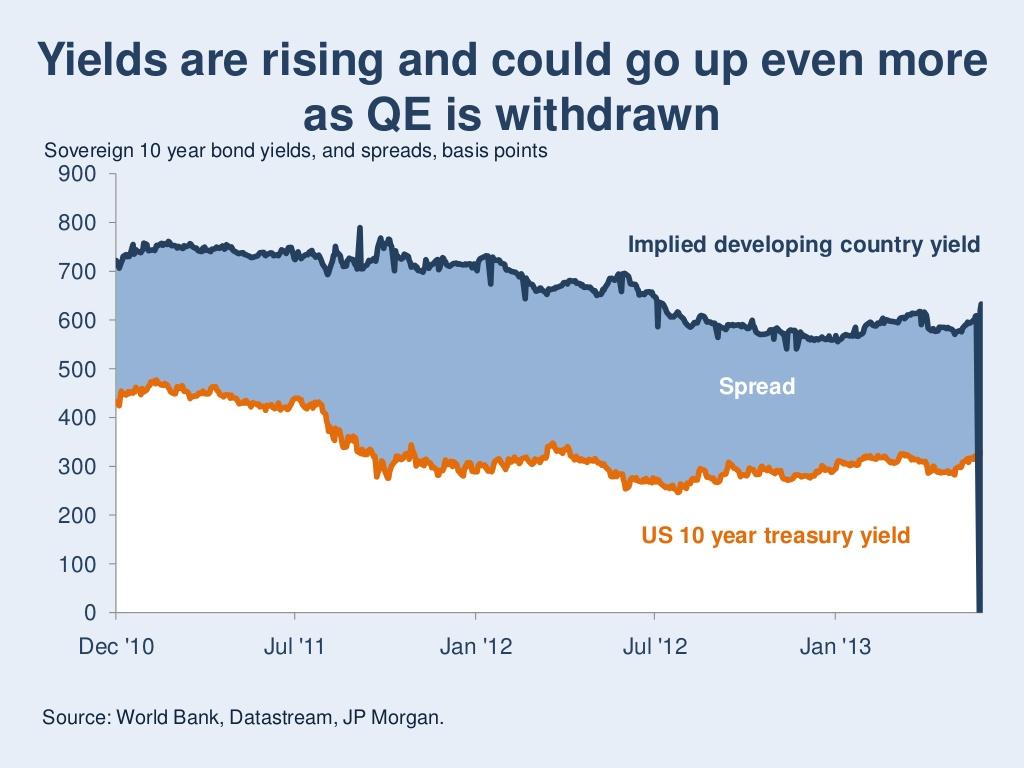 World Bank QE Slide