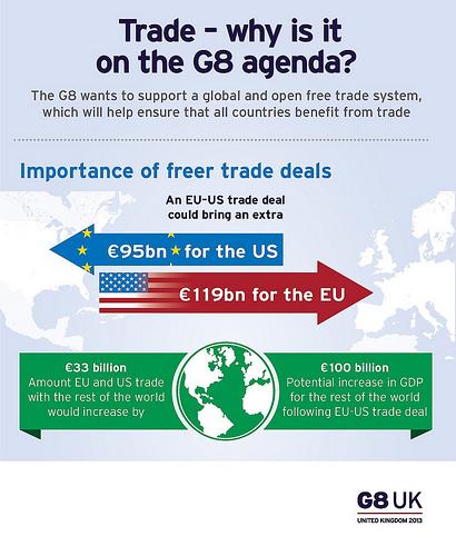 g8-uk-trade