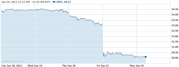 orcl1