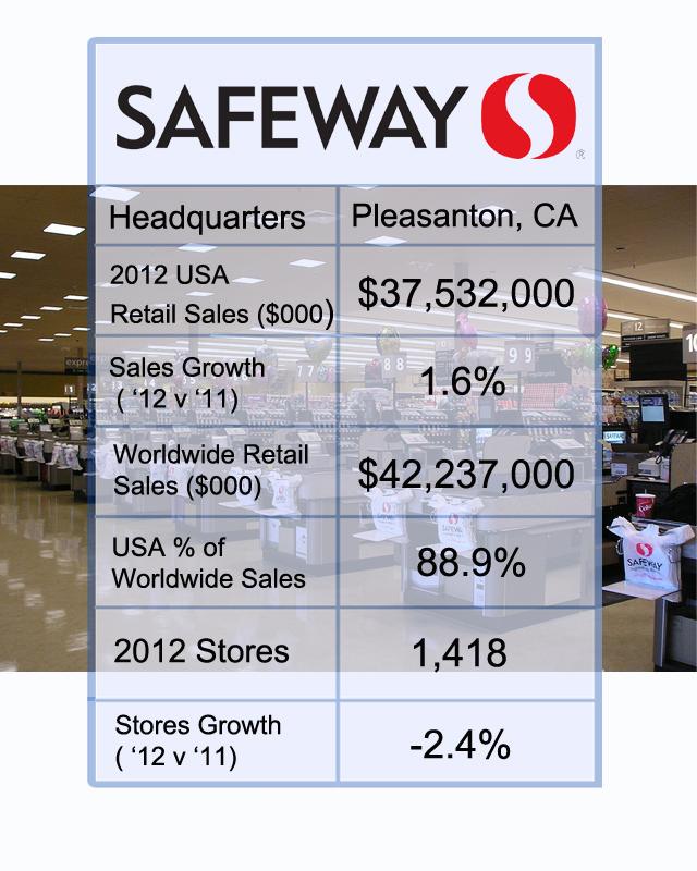 09_Safeway