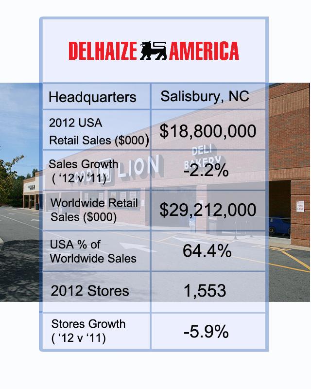 Top 30 Retailers of 2013