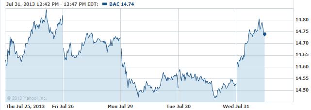 BAC-20130731