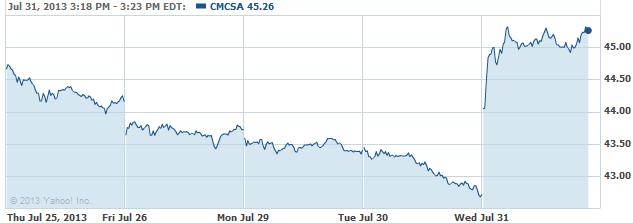 CMCSA-20130731