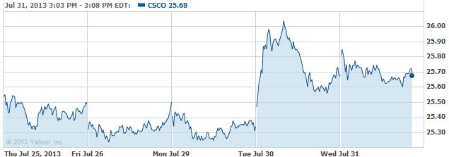 CSCO-20130731