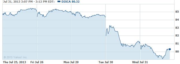 DISCA-20130731