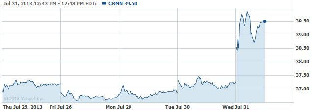 GRMN-20130731