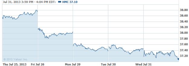 HMC-20130731