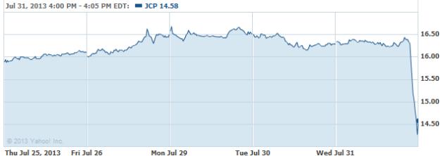 JCP-20130731