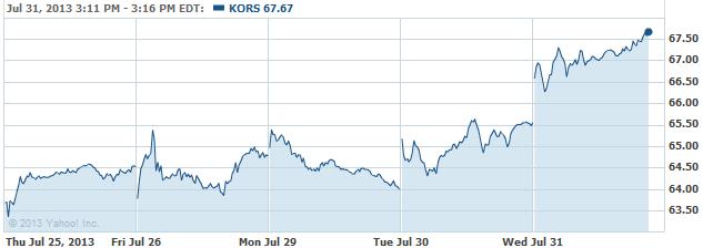 KORS-20130731