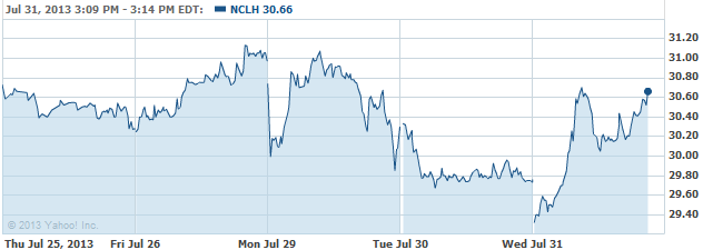 NCLH-20130731