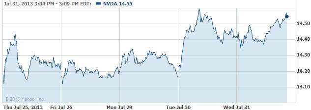 NVDA-20130731