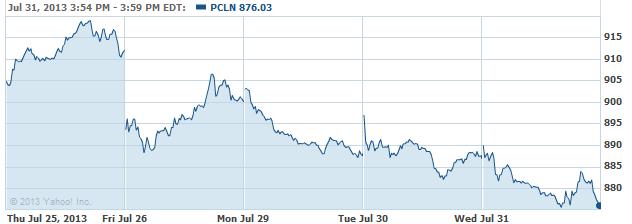 PCLN-20130801