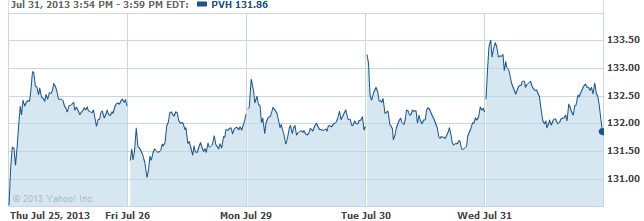 PVH-20130801