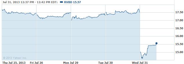 RVBD-20130731