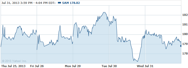 SAM-20130801