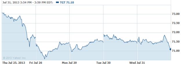 TGT-20130731