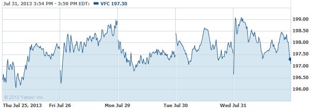 VFC-20130801