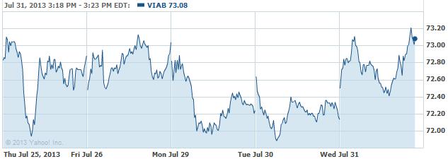 VIAB-20130731