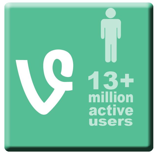 Vine users video