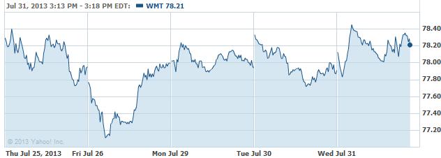 WMT-20130731