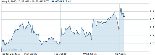 athn-20130801