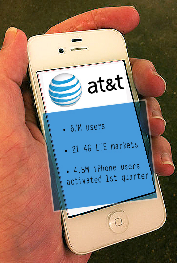 at&t phone wifi provider