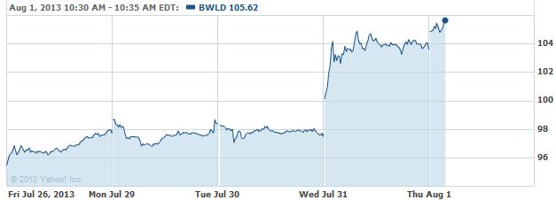 bwld-20130801