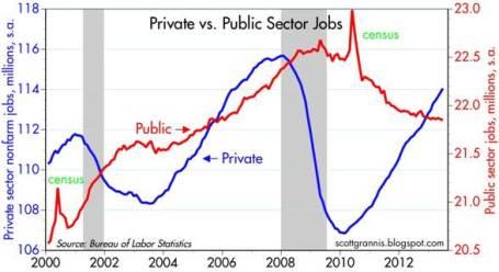 2. jobs-7-13