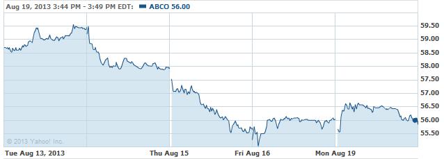ABCO-20130820