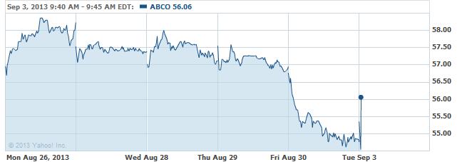 ABCO-20130903