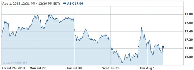 ABX-20130801
