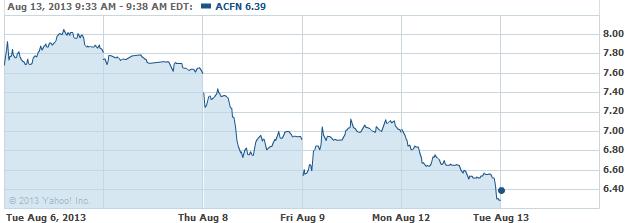 ACFN-08132013