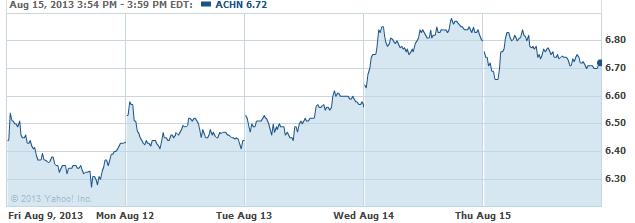 ACHN-20130816