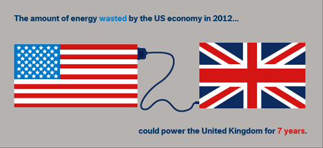 How much does cryptocurrency waste electricty