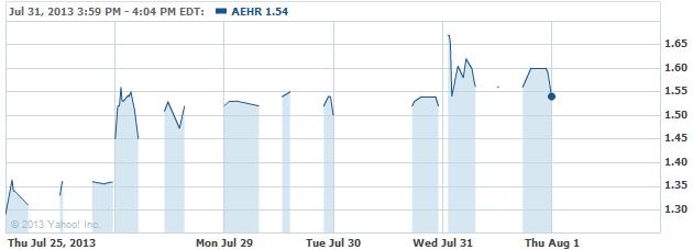 AEHR-20130801