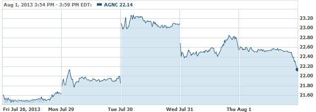 AGNC-20130802