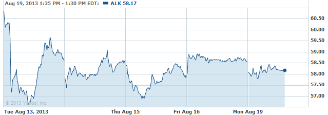ALk-20130819