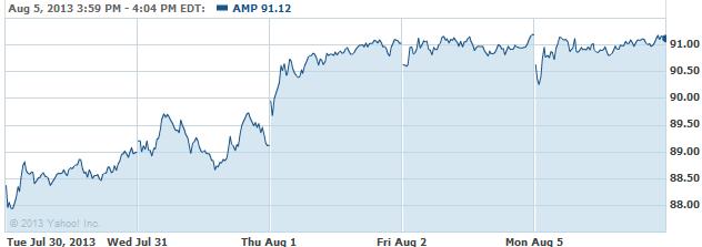 AMP-08062013