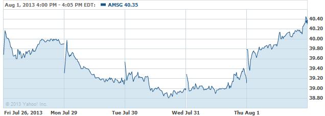 AMSG-20130802