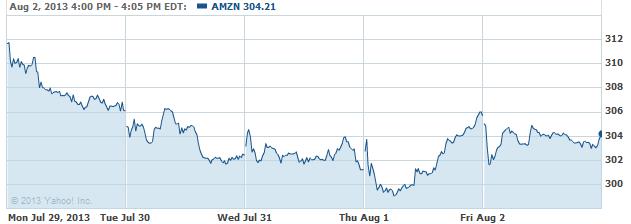 AMZN-08052013