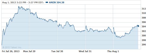 AMZN-20130801
